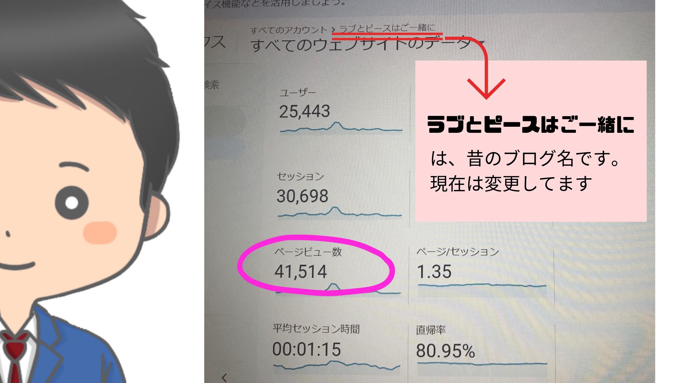 別ブログにて月間4.0万PVを達成